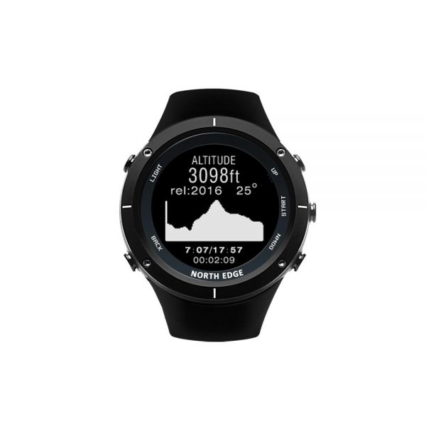 areno-watch-c33oll1